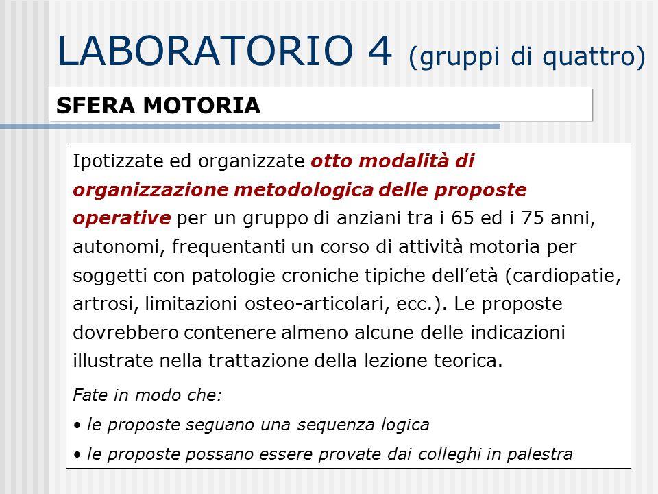 LABORATORIO 4 (gruppi di quattro)