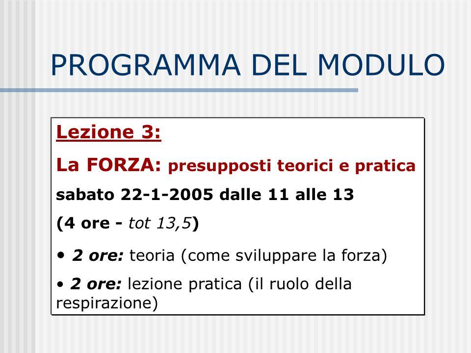 PROGRAMMA DEL MODULO Lezione 3: