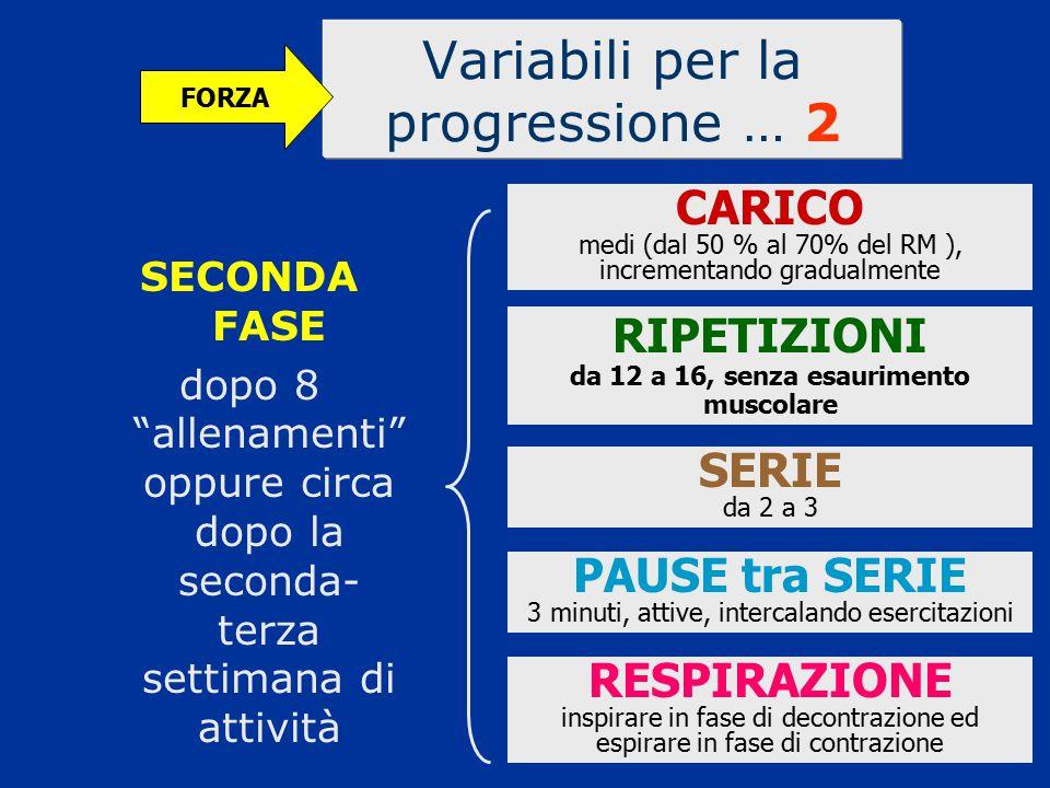 Variabili per la progressione … 2