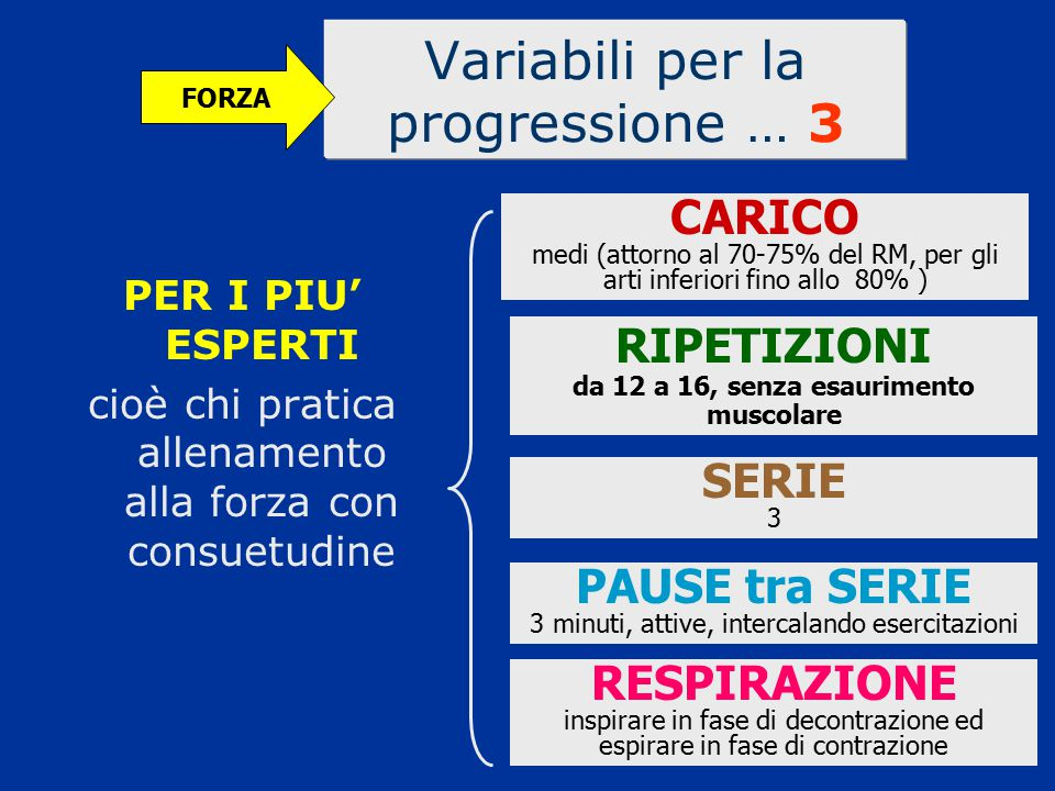 Variabili per la progressione … 3