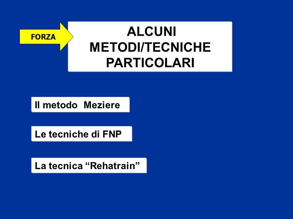 ALCUNI METODI/TECNICHE PARTICOLARI