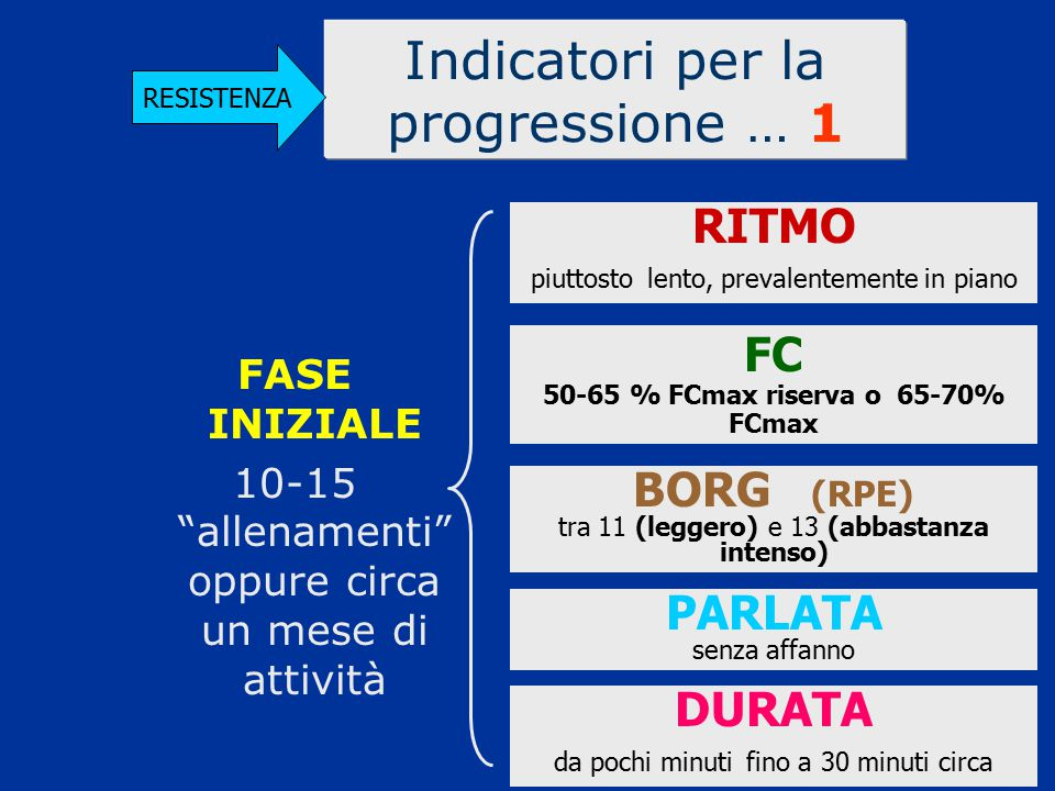 Indicatori per la progressione … 1