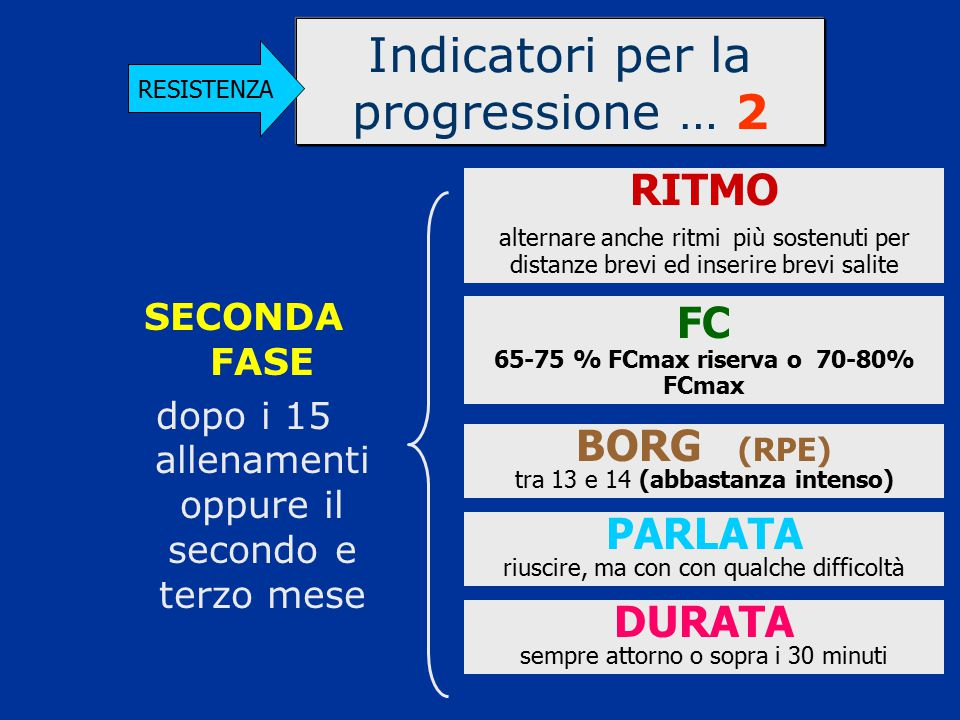Indicatori per la progressione … 2