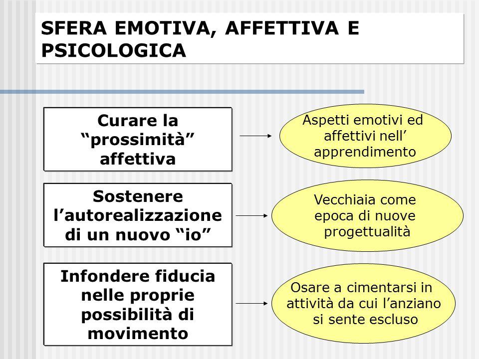 SFERA EMOTIVA, AFFETTIVA E PSICOLOGICA