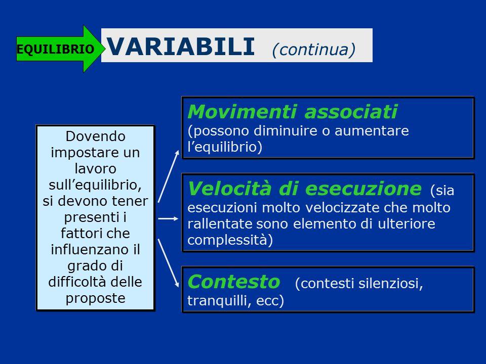 EQUILIBRIO VARIABILI (continua) Movimenti associati (possono diminuire o aumentare l'equilibrio)