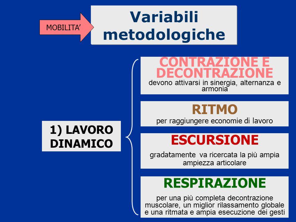 Variabili metodologiche