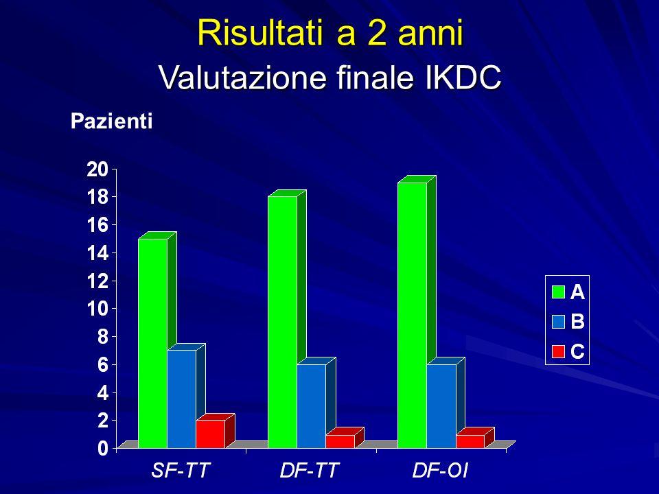 Valutazione finale IKDC