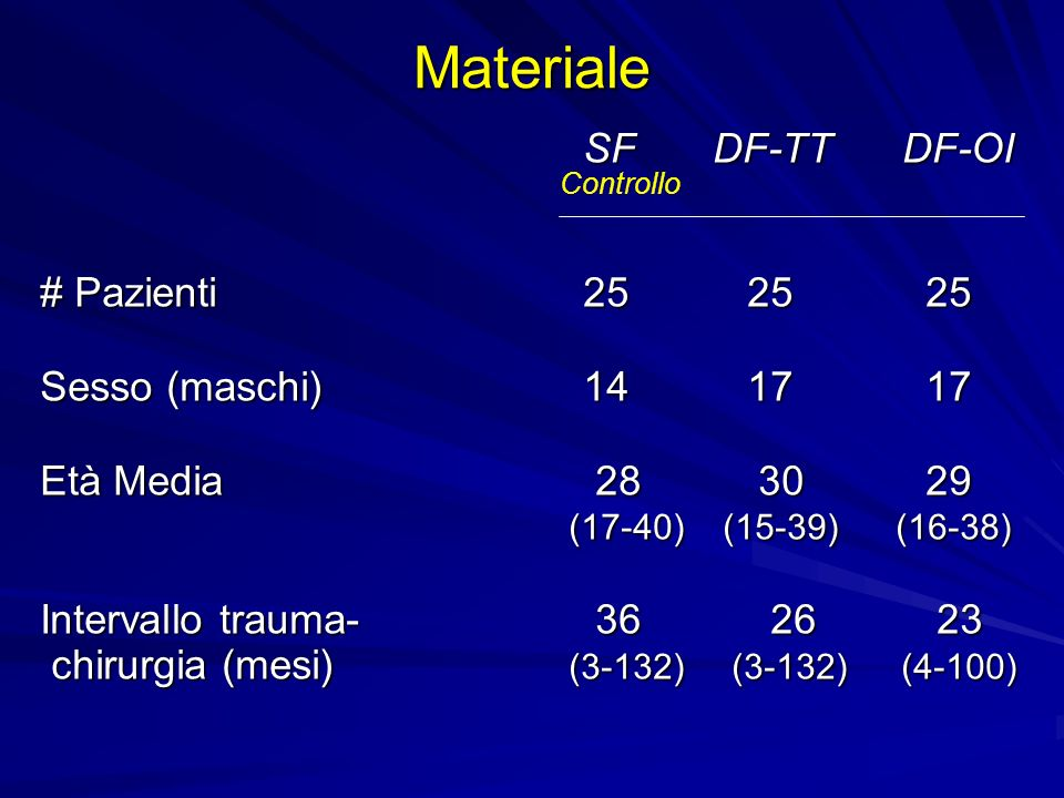 Materiale SF DF-TT DF-OI # Pazienti 25 25 25 Sesso (maschi) 14 17 17
