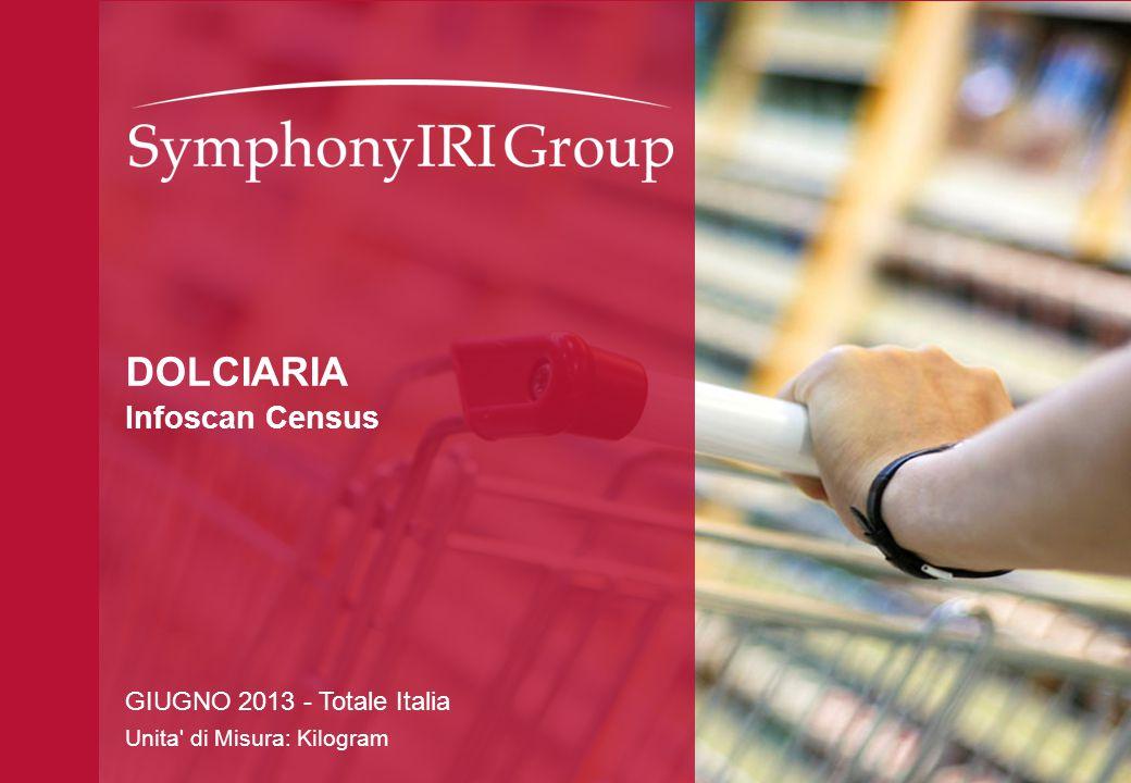 DOLCIARIA Infoscan Census GIUGNO 2013 - Totale Italia