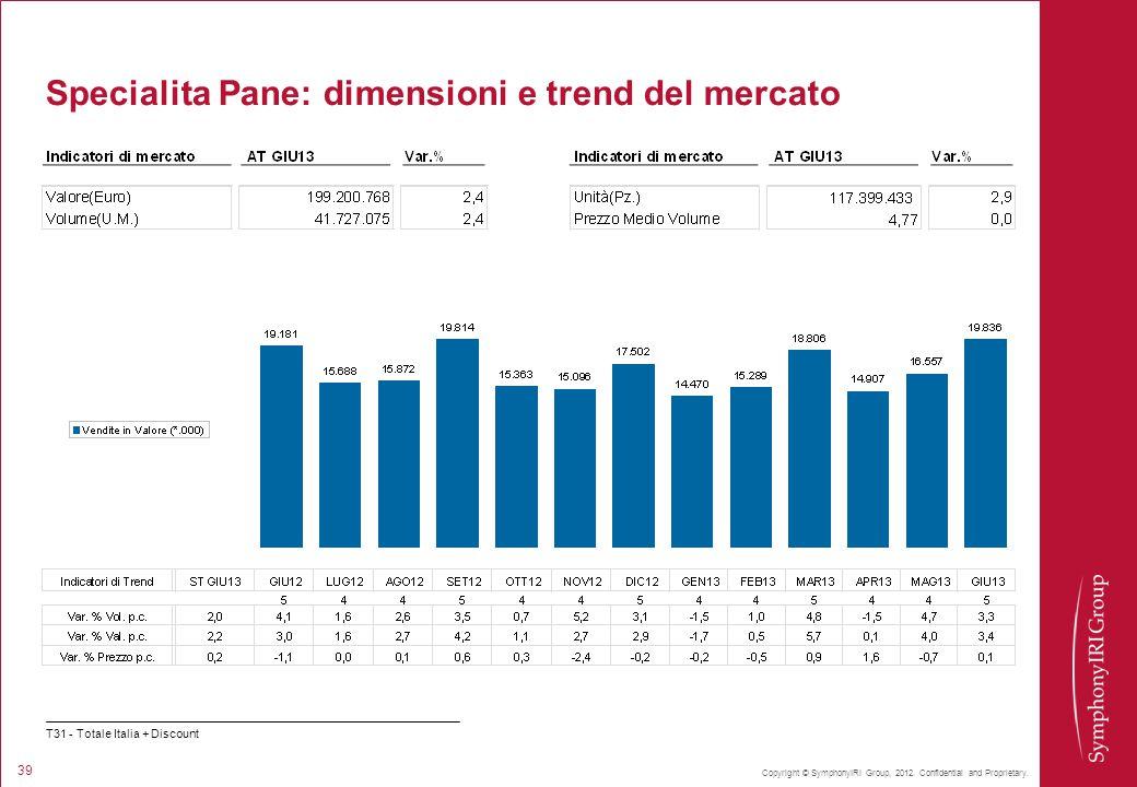 Specialita Pane: dimensioni e trend del mercato
