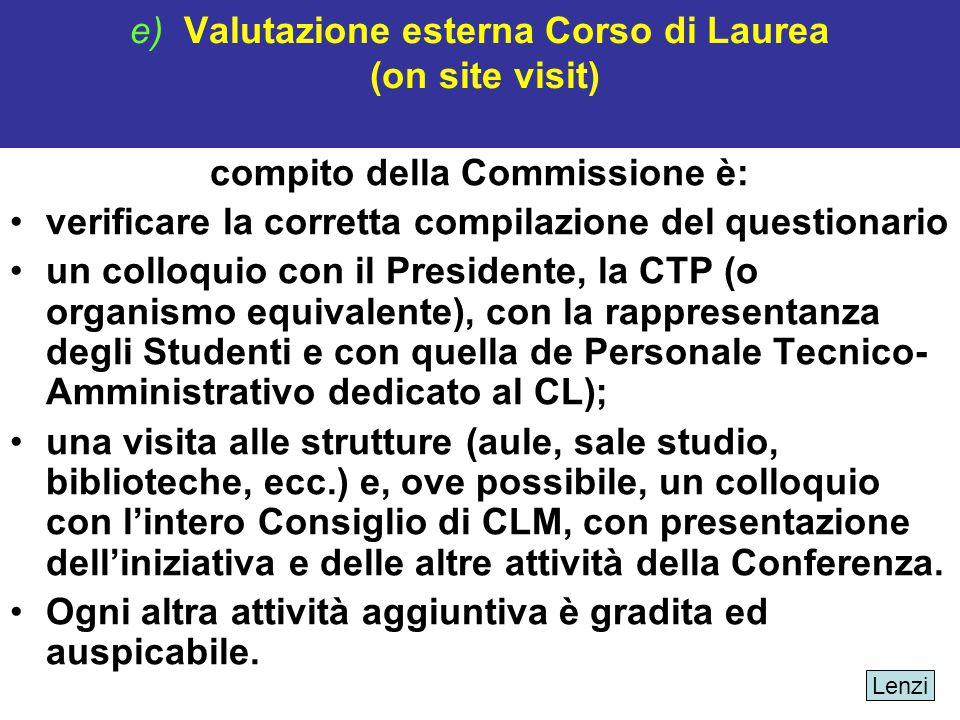 e) Valutazione esterna Corso di Laurea (on site visit)