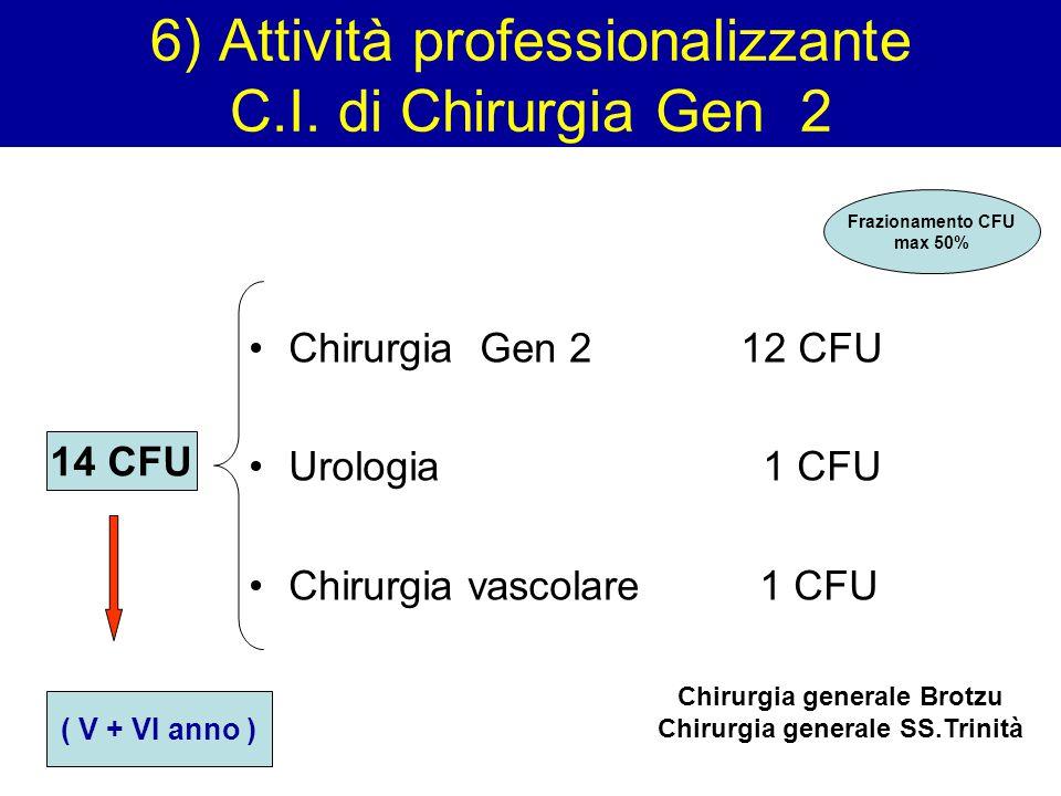 6) Attività professionalizzante C.I. di Chirurgia Gen 2