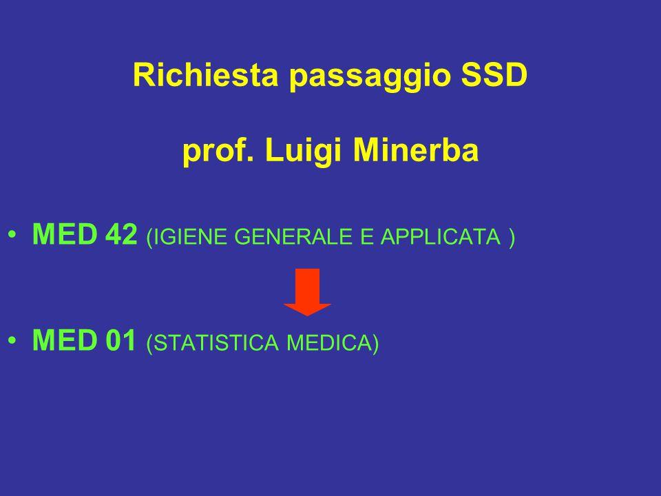 Richiesta passaggio SSD prof. Luigi Minerba