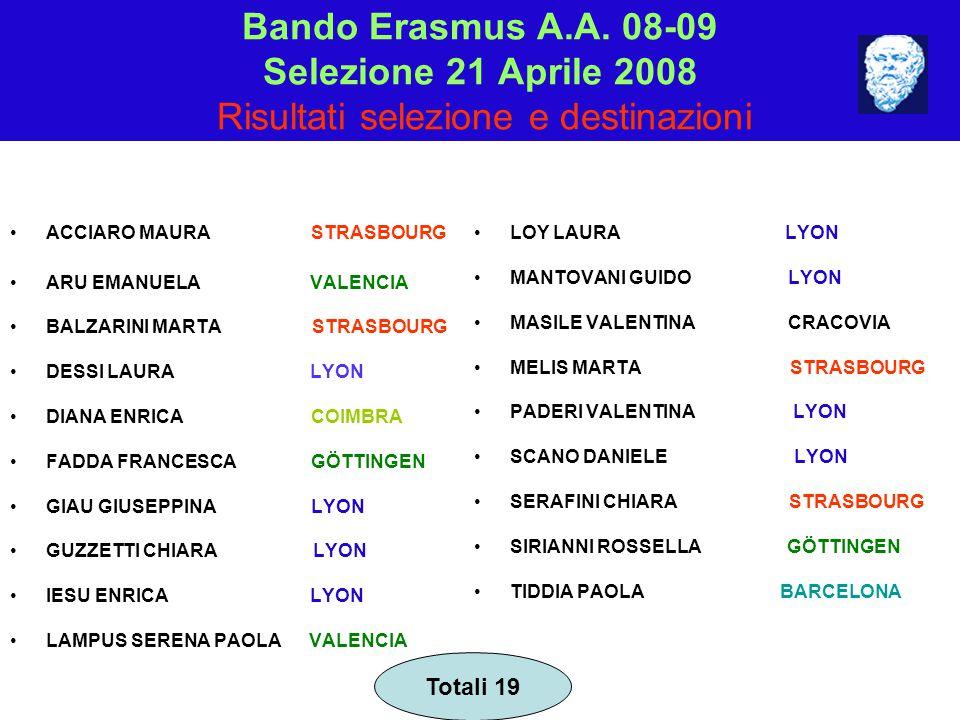 Bando Erasmus A.A. 08-09 Selezione 21 Aprile 2008 Risultati selezione e destinazioni