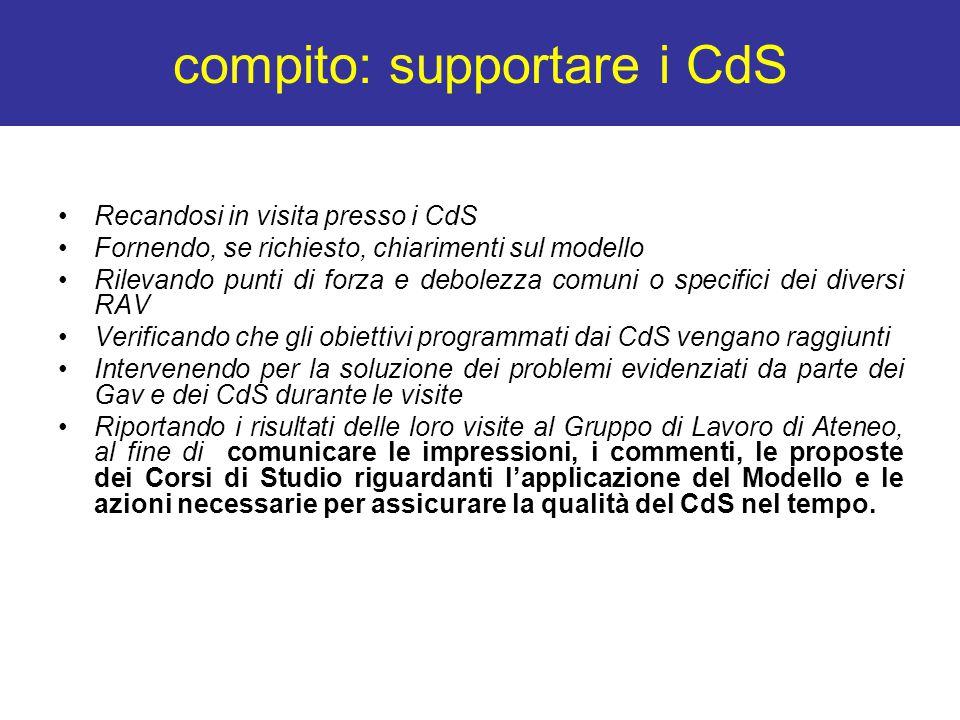 compito: supportare i CdS