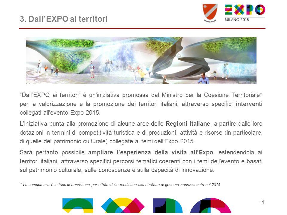 3. Dall'EXPO ai territori