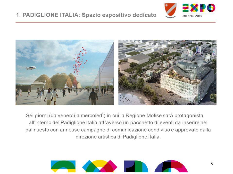 1. PADIGLIONE ITALIA: Spazio espositivo dedicato
