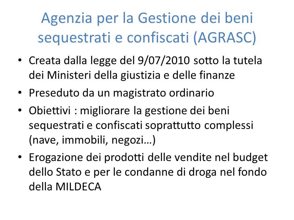 Agenzia per la Gestione dei beni sequestrati e confiscati (AGRASC)