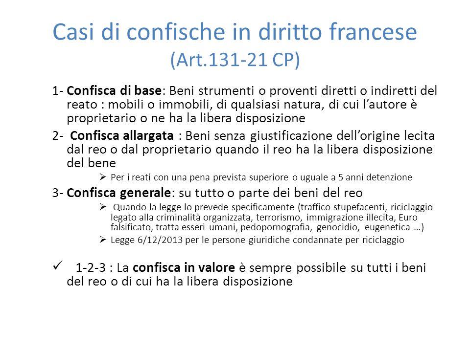 Casi di confische in diritto francese (Art.131-21 CP)
