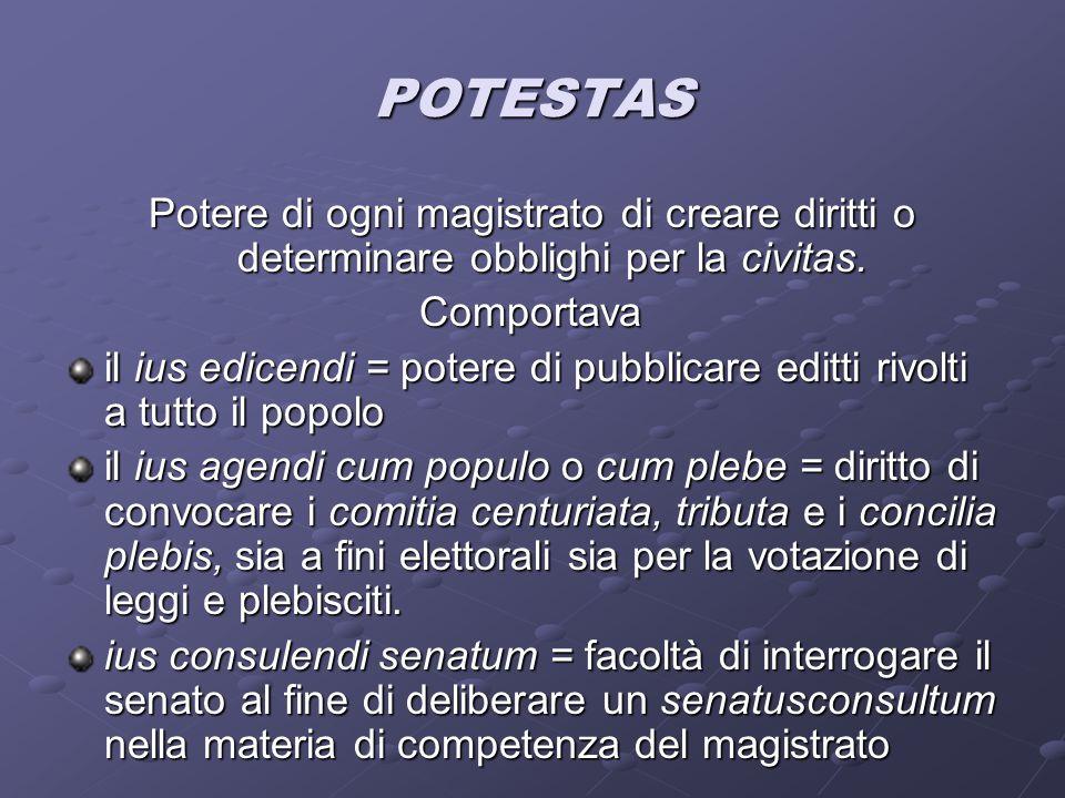 POTESTAS Potere di ogni magistrato di creare diritti o determinare obblighi per la civitas. Comportava.