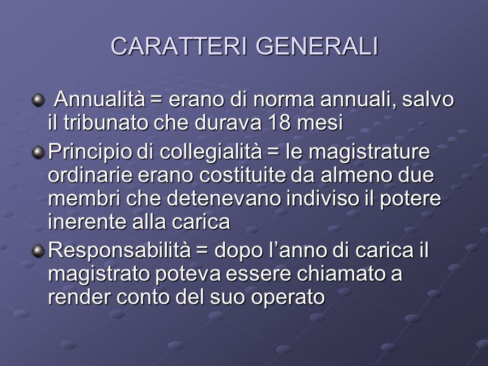 CARATTERI GENERALI Annualità = erano di norma annuali, salvo il tribunato che durava 18 mesi.