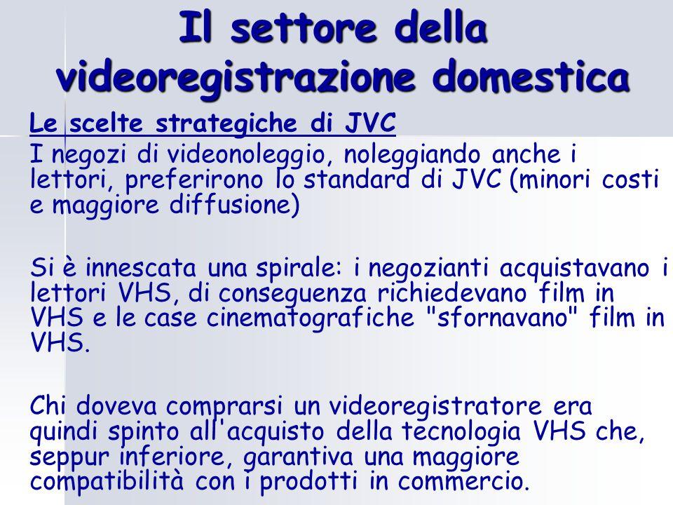 videoregistrazione domestica