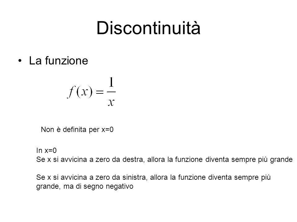 Discontinuità La funzione Non è definita per x=0 In x=0