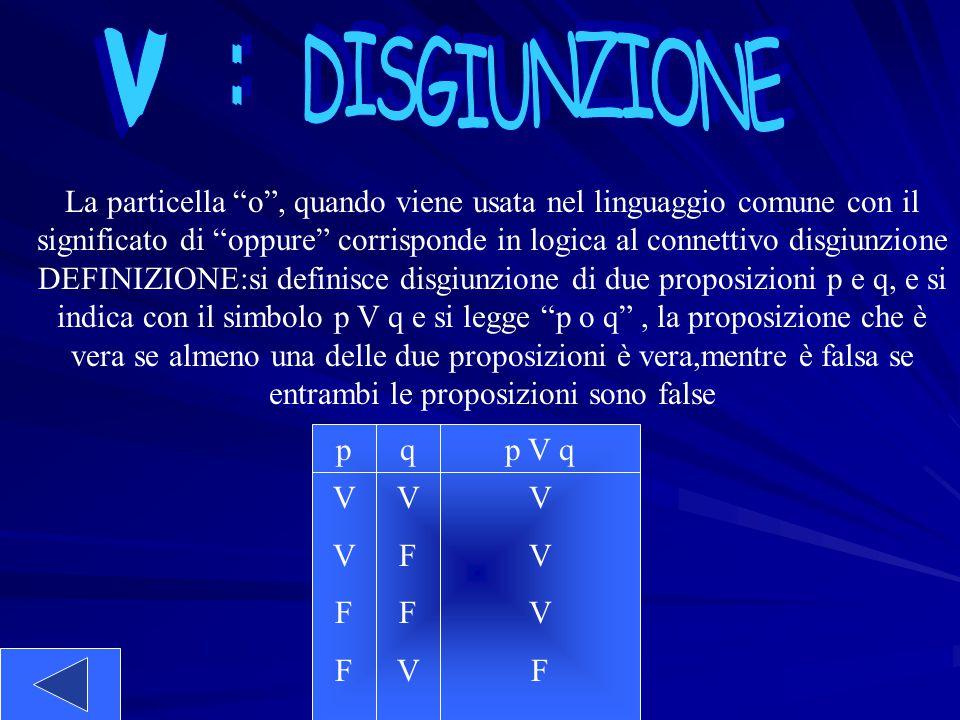 ^ DISGIUNZIONE. :