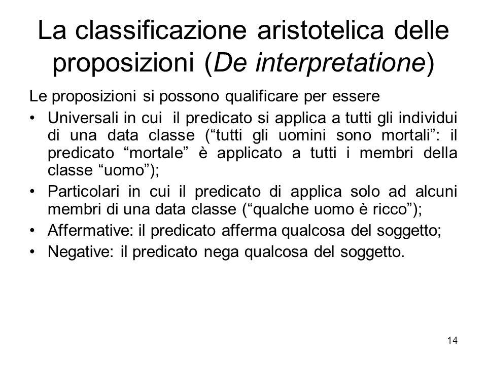 La classificazione aristotelica delle proposizioni (De interpretatione)