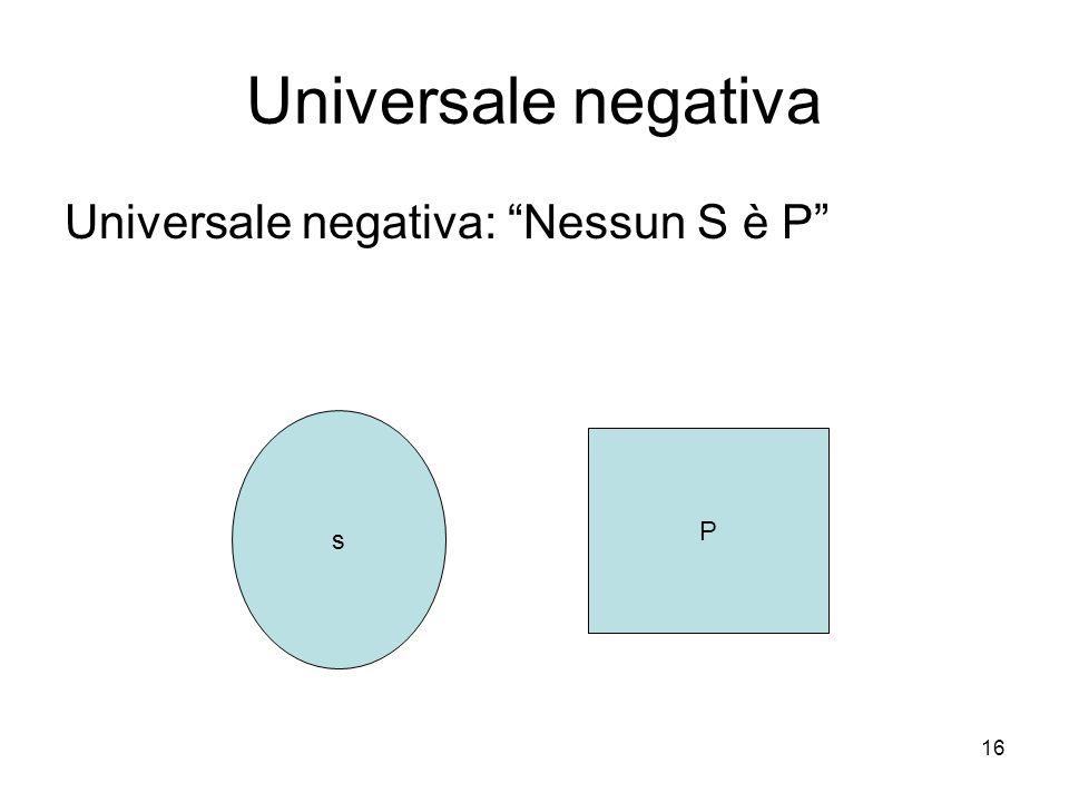 Universale negativa Universale negativa: Nessun S è P s P