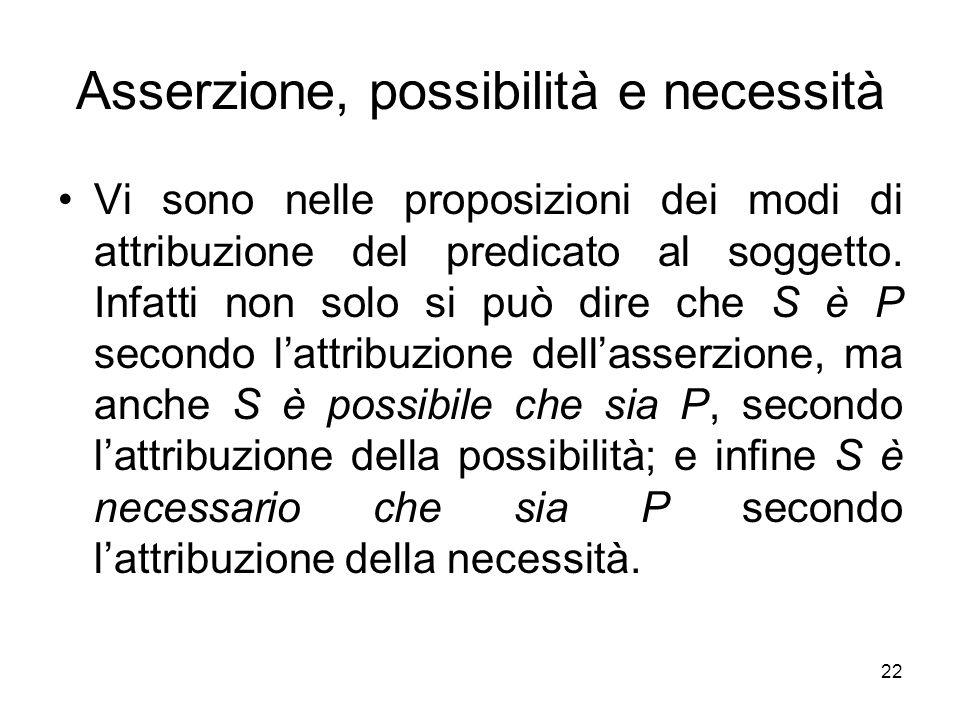 Asserzione, possibilità e necessità