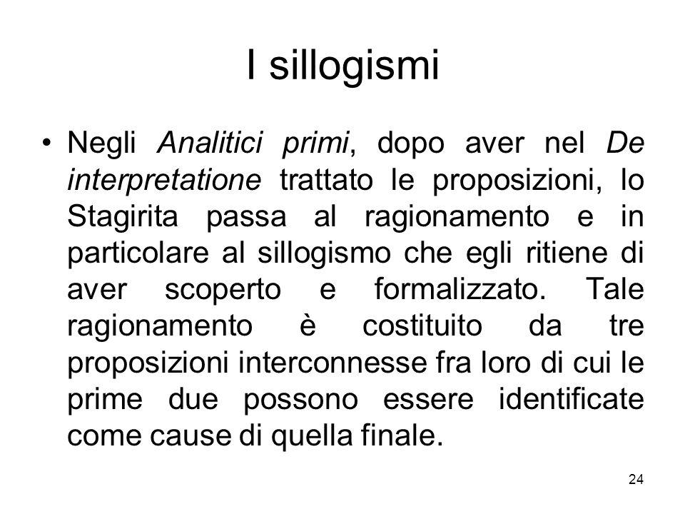 I sillogismi