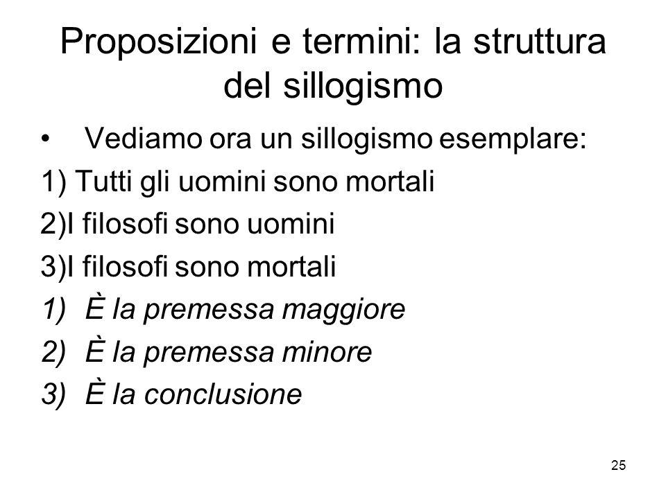 Proposizioni e termini: la struttura del sillogismo