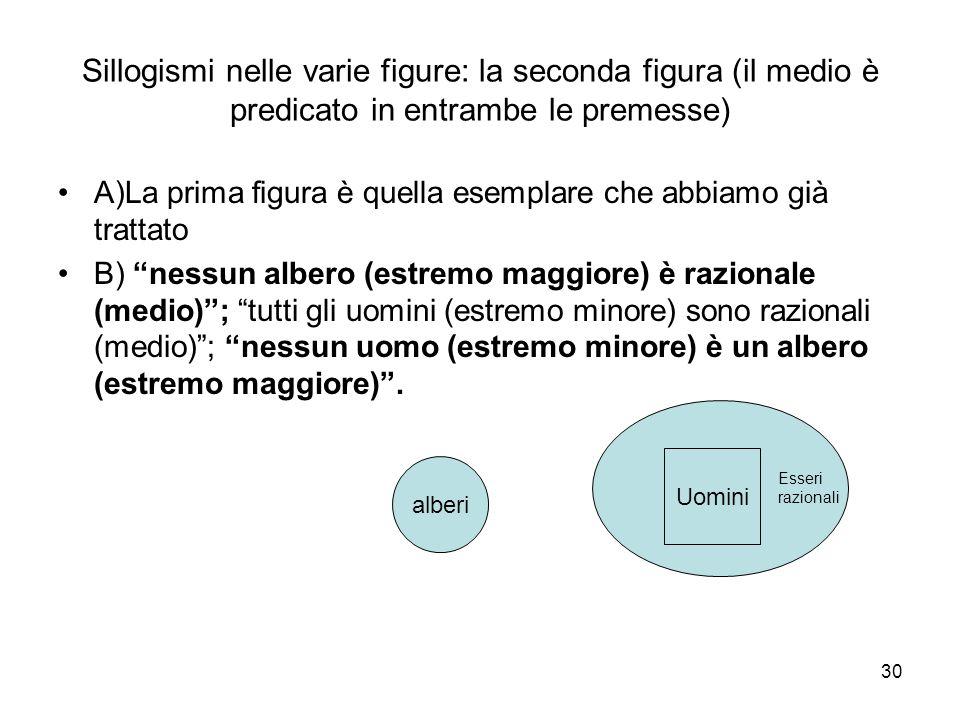 Sillogismi nelle varie figure: la seconda figura (il medio è predicato in entrambe le premesse)