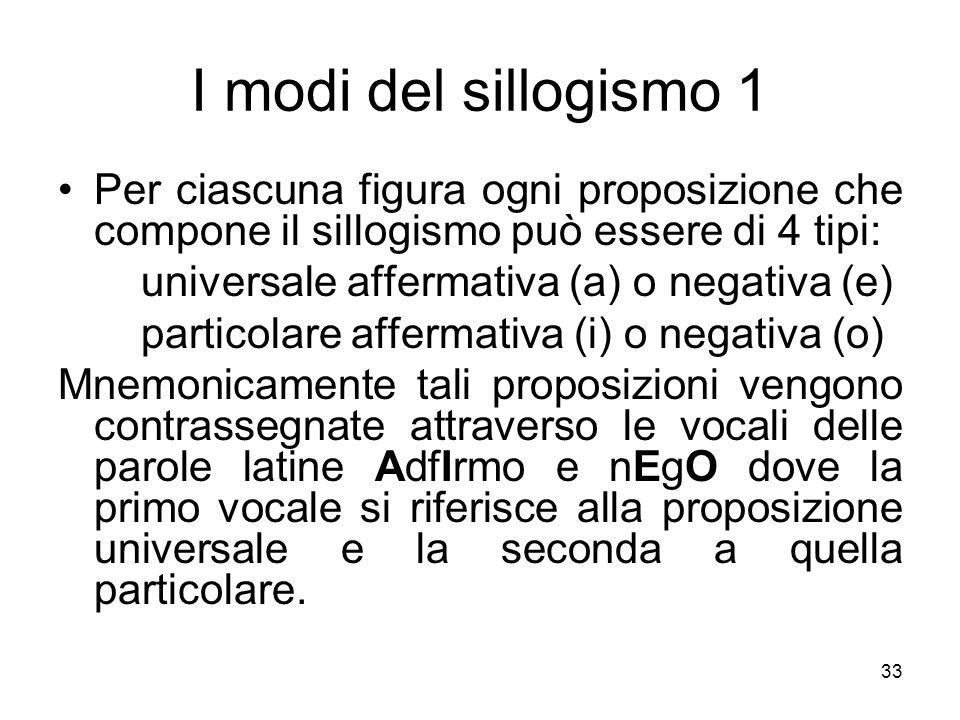 I modi del sillogismo 1 Per ciascuna figura ogni proposizione che compone il sillogismo può essere di 4 tipi:
