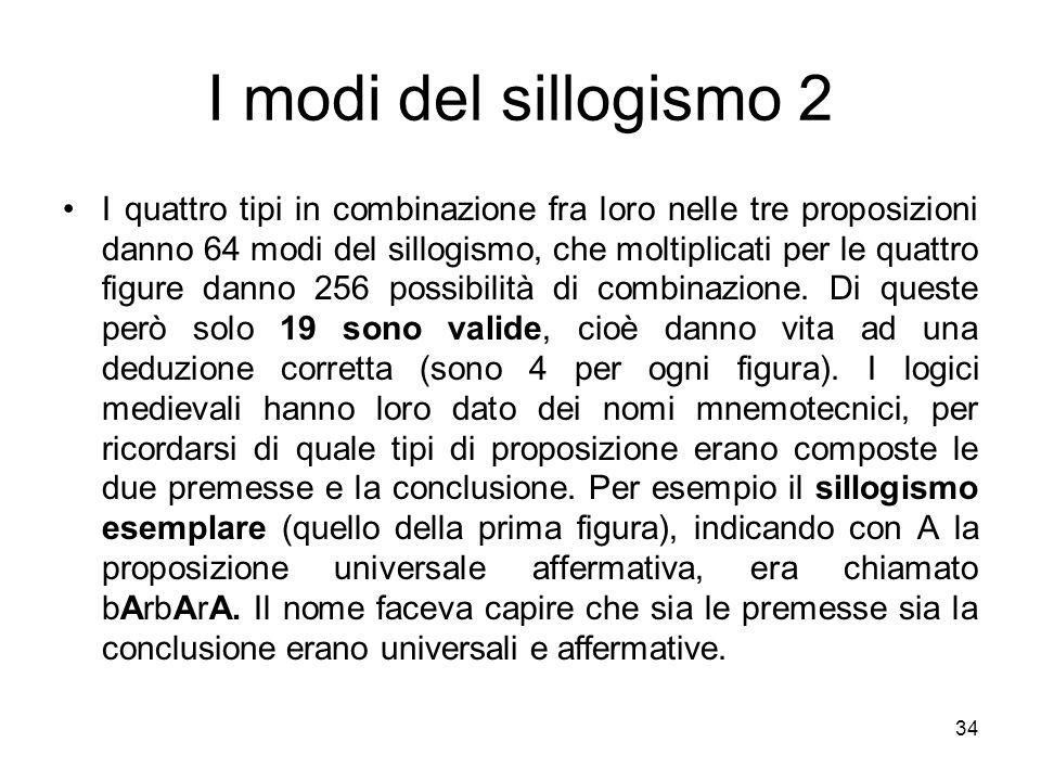 I modi del sillogismo 2