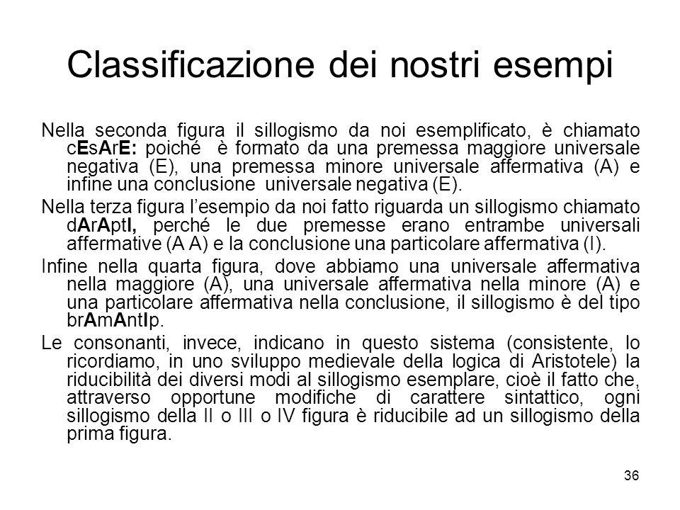 Classificazione dei nostri esempi
