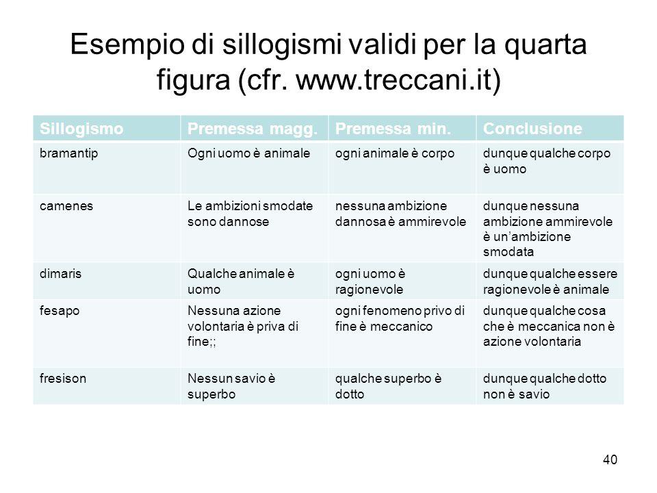 Esempio di sillogismi validi per la quarta figura (cfr. www. treccani