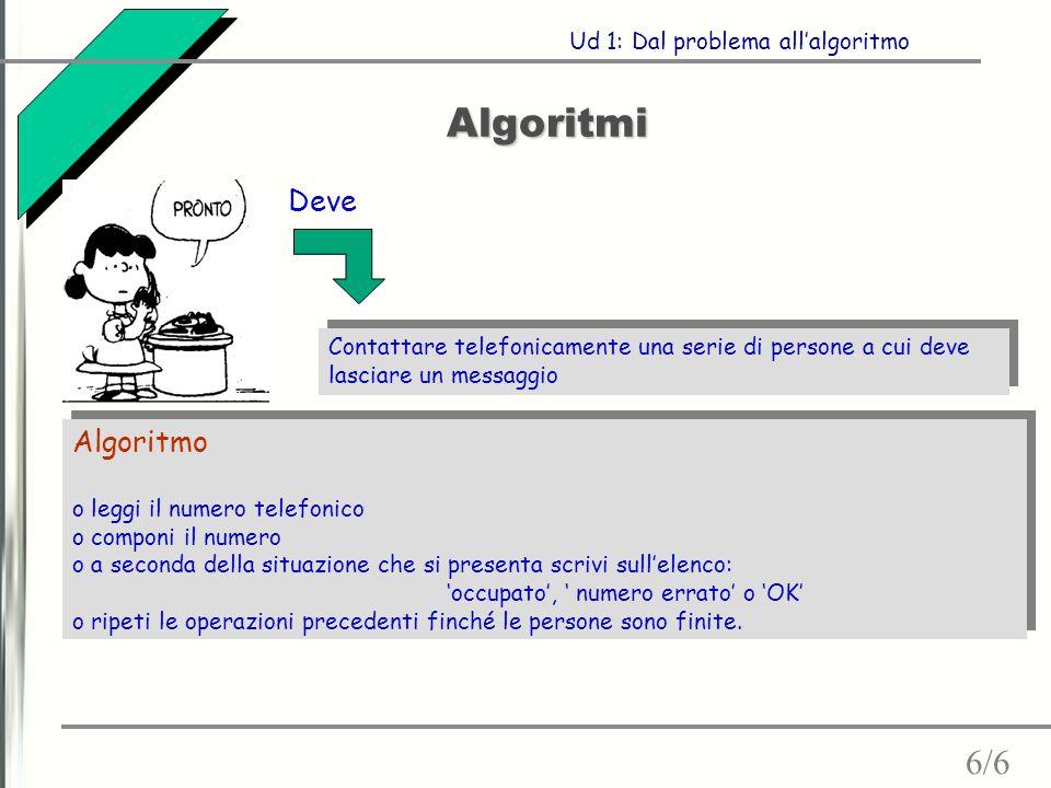 Algoritmi 6/6 Deve Algoritmo Ud 1: Dal problema all'algoritmo
