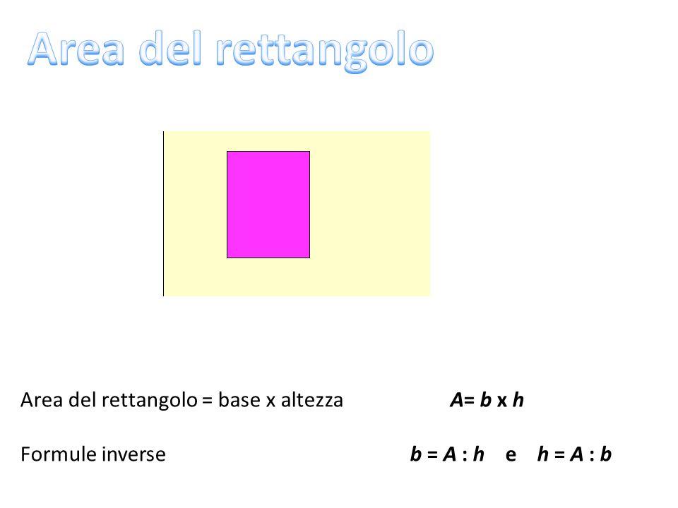 Area del rettangolo Area del rettangolo = base x altezza A= b x h