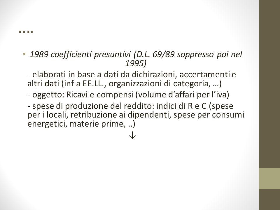 1989 coefficienti presuntivi (D.L. 69/89 soppresso poi nel 1995)