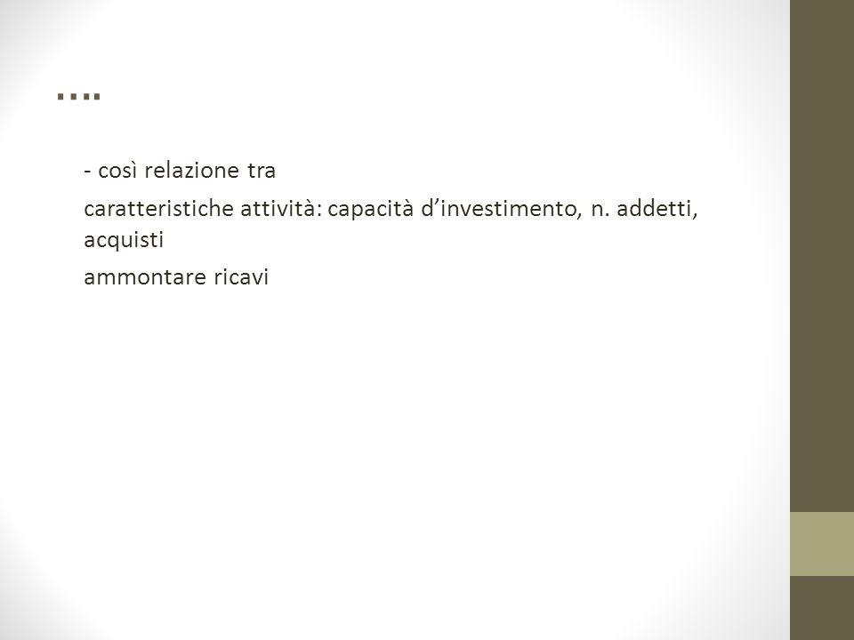 …. - così relazione tra caratteristiche attività: capacità d'investimento, n.