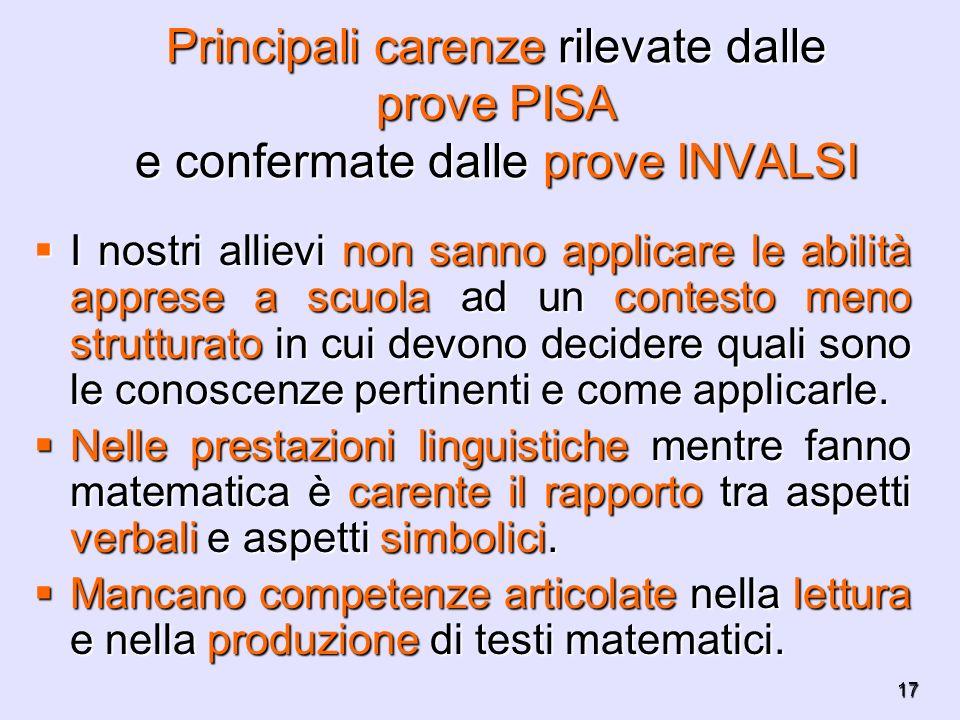 Principali carenze rilevate dalle prove PISA e confermate dalle prove INVALSI