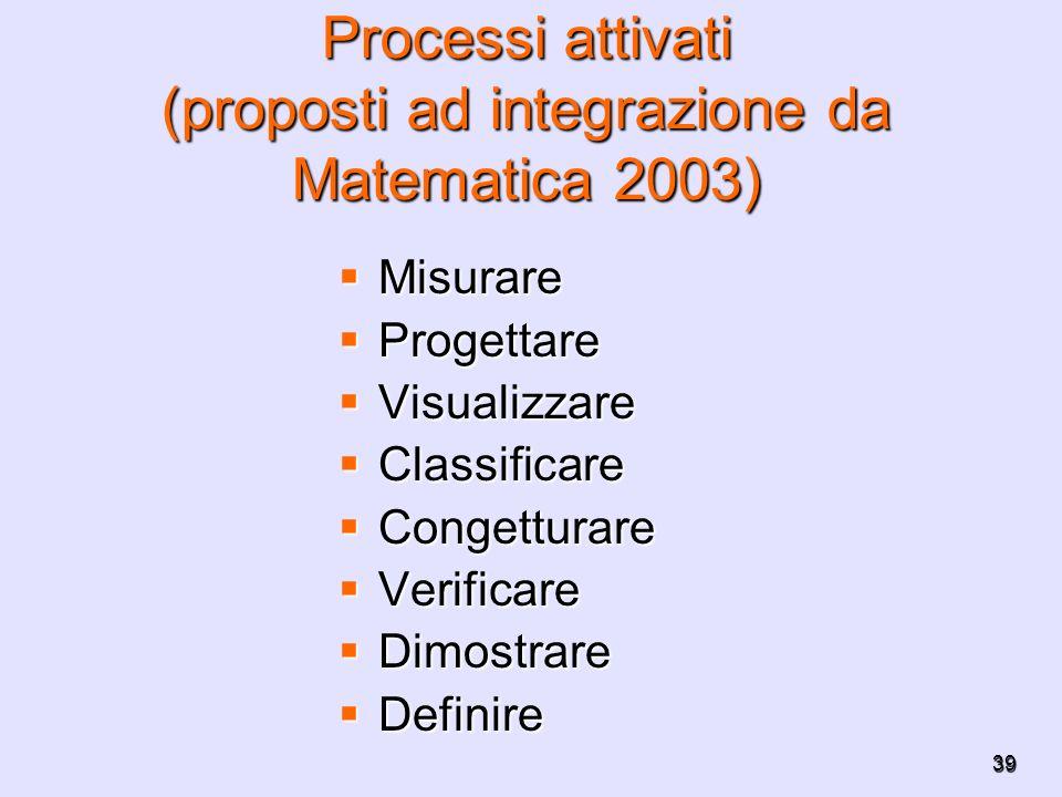 Processi attivati (proposti ad integrazione da Matematica 2003)