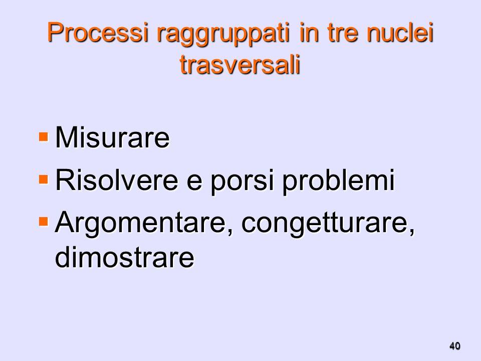 Processi raggruppati in tre nuclei trasversali