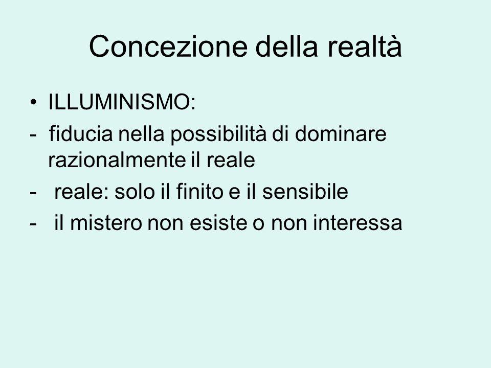 Concezione della realtà