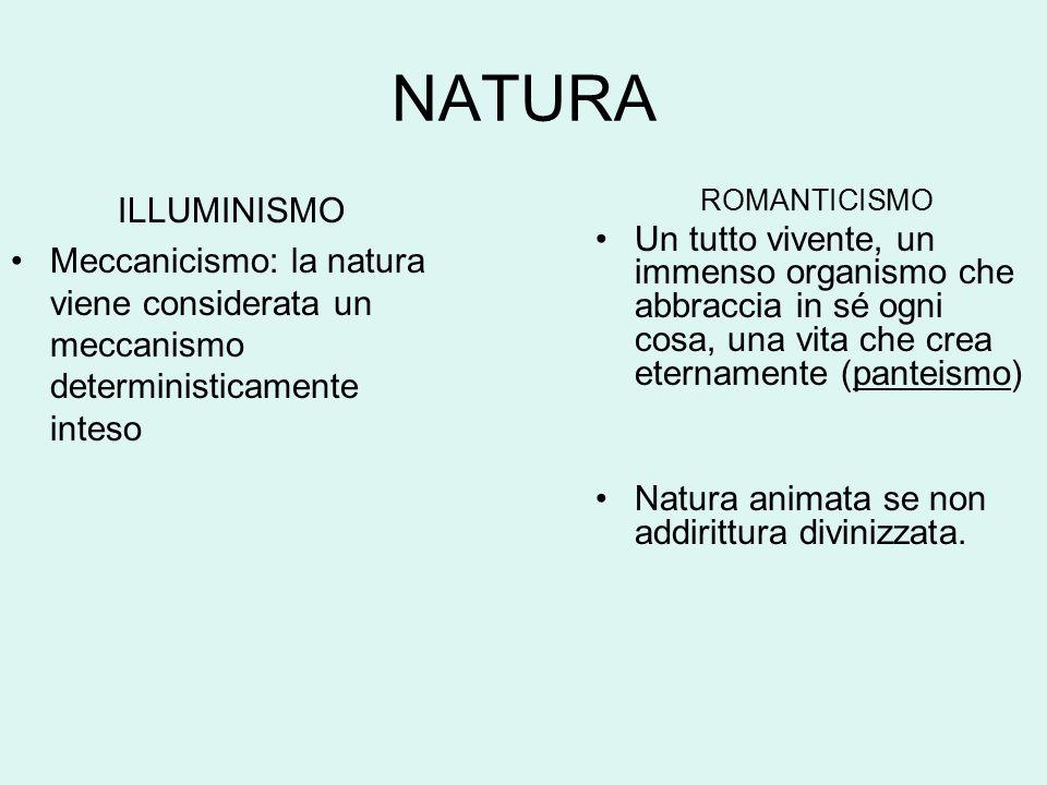 NATURA ILLUMINISMO. Meccanicismo: la natura viene considerata un meccanismo deterministicamente inteso.