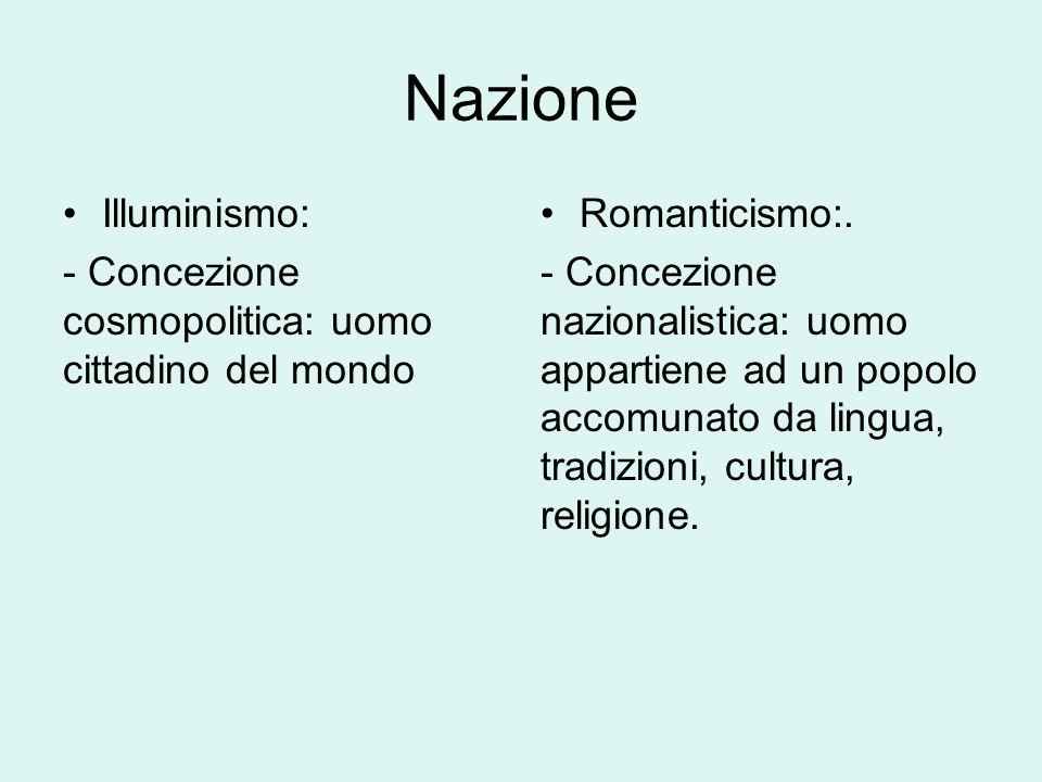 Nazione Illuminismo: - Concezione cosmopolitica: uomo cittadino del mondo. Romanticismo:.