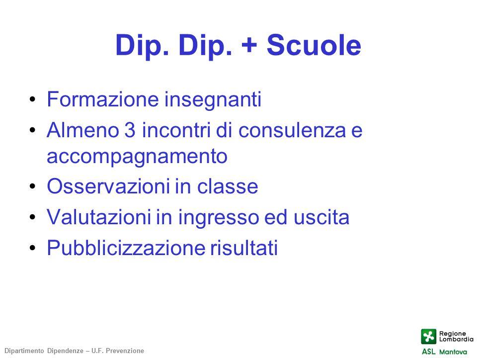 Dip. Dip. + Scuole Formazione insegnanti