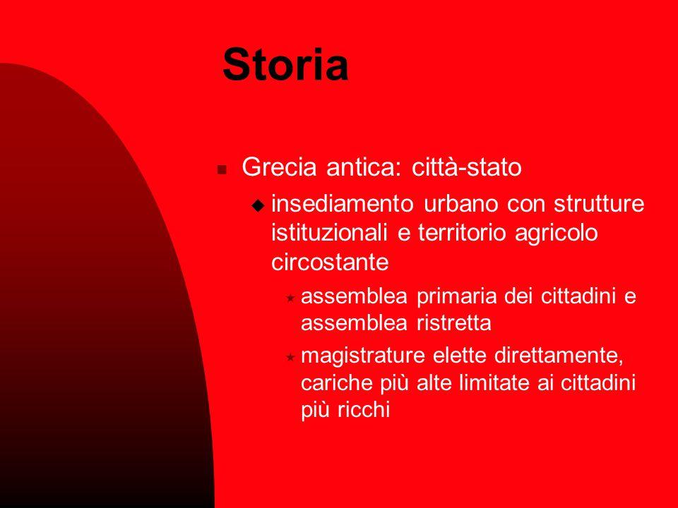 Storia Grecia antica: città-stato